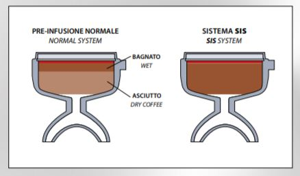 soft infusion system on nuova simonelli oscar 2