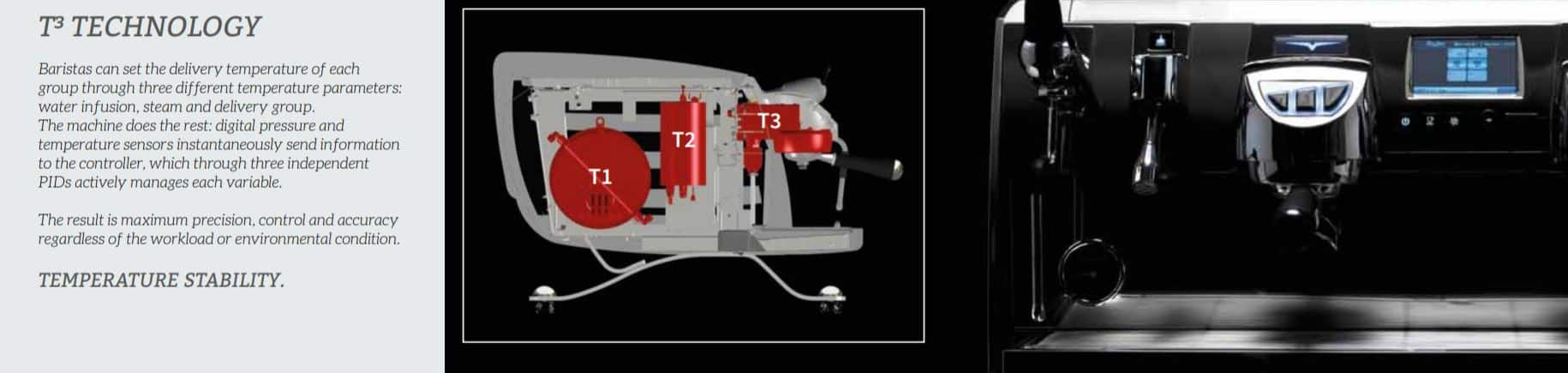 t3 espresso machine technology