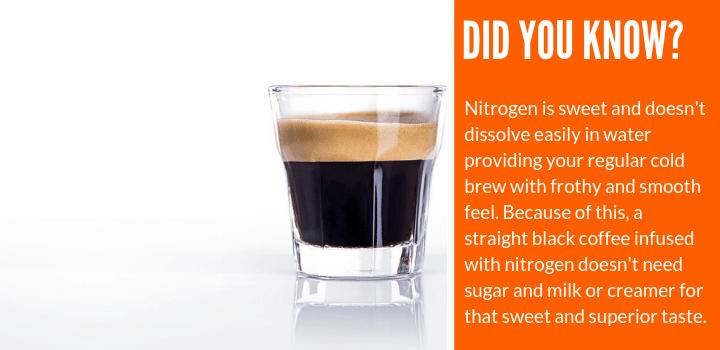 nitro cold brew coffee facts