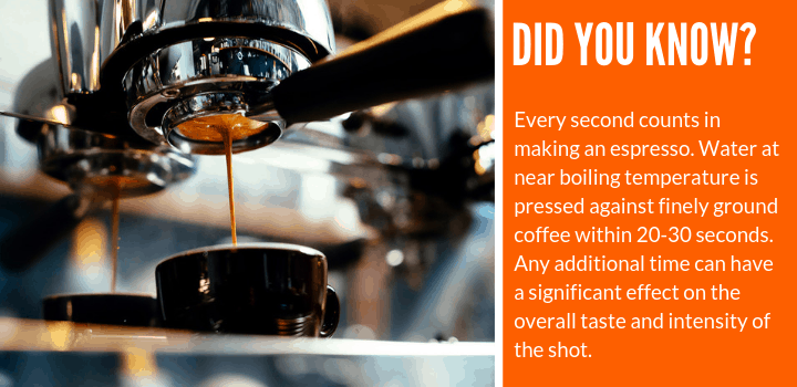 what is a latte facts